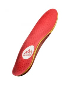 heat_experience_battery_heated_insoles
