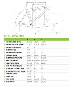 Cannondale Quick Disc 4 2019 naisten hybridipyörä